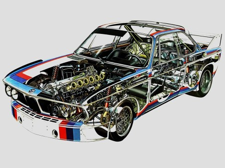 BMW Archive 7